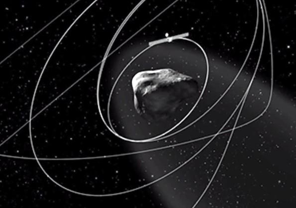 67P-Rosetta-orbit